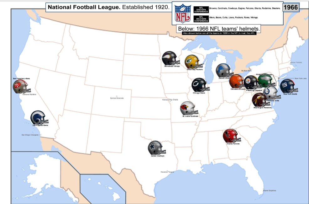 NFL team helmets